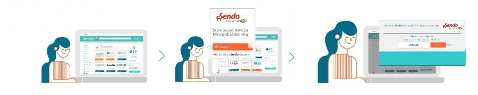 Mã giảm giá, coupon, voucher Sendo tại iprice Việt Nam