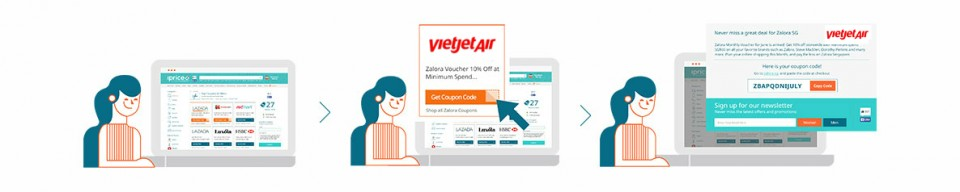 coupons Vietjet Air tại iprice